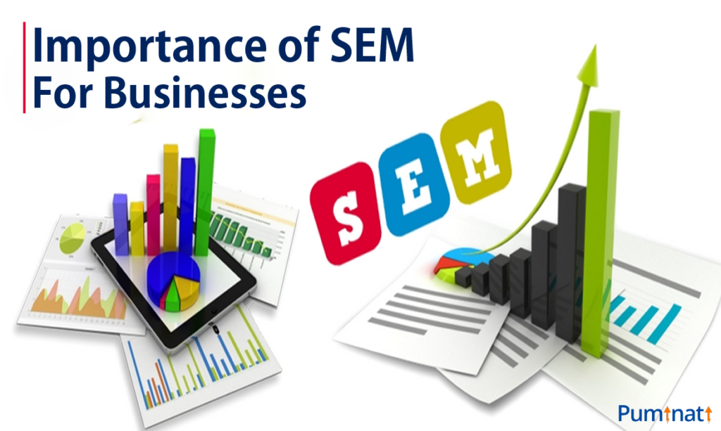 Importance of Search Engine Marketing for business